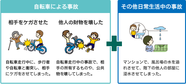 自転車保険(ネットde保険@さ ...